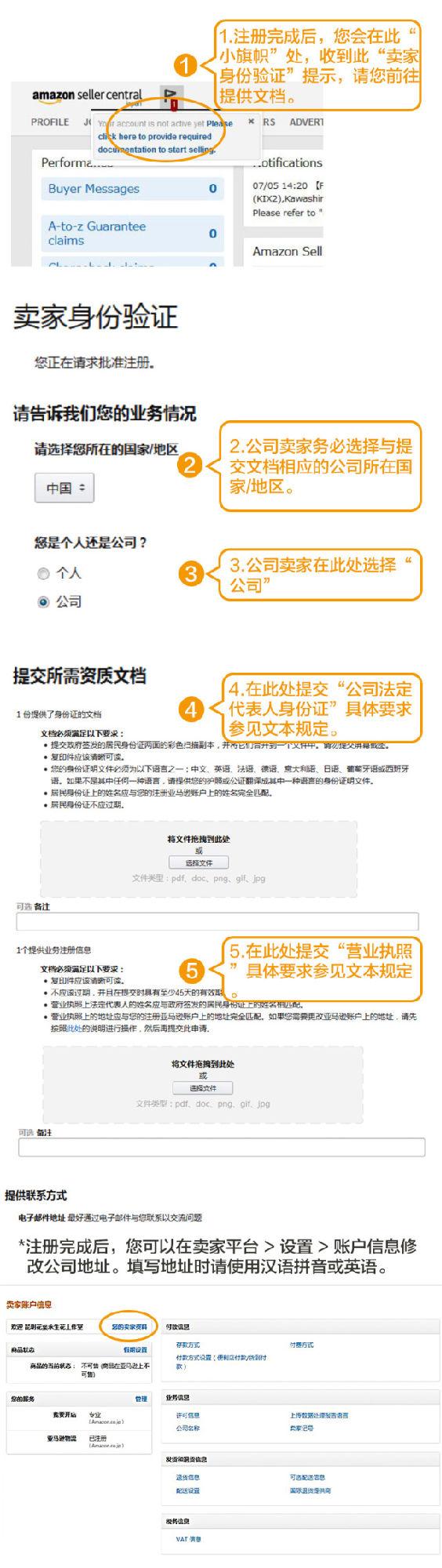"""亚马逊培训之日本站""""卖家身份验证""""上线"""